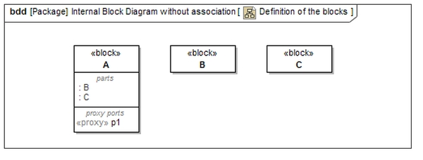 Sysml block definition diagram model based systems engineering sysml block definition diagram ccuart Gallery